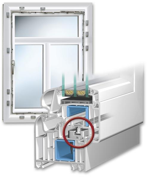 Sehr Einbruchschutz Fenster, die SCHIRRMACHER-GRUPPE macht´s MJ39